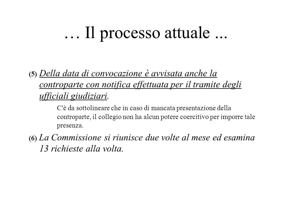 … Il processo attuale ...