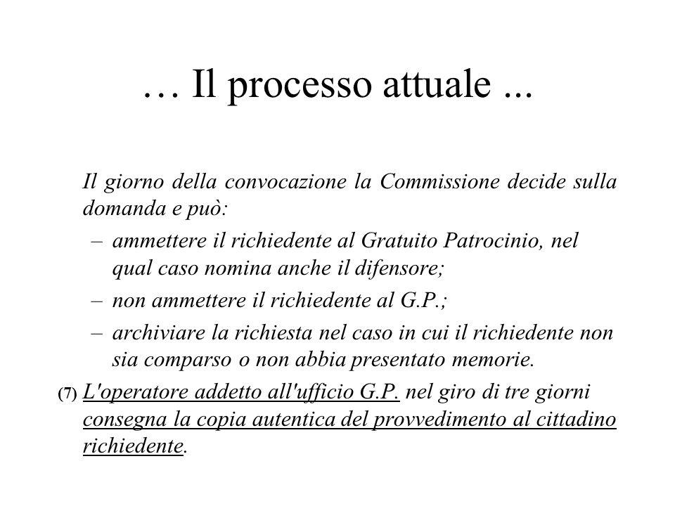 … Il processo attuale ... Il giorno della convocazione la Commissione decide sulla domanda e può: