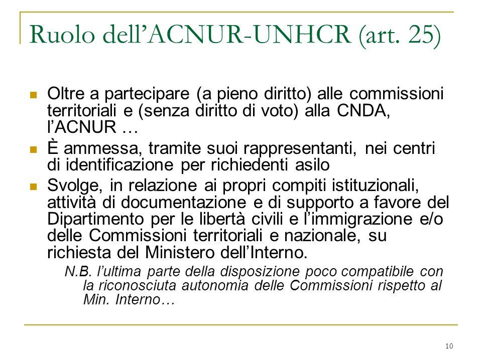 Ruolo dell'ACNUR-UNHCR (art. 25)