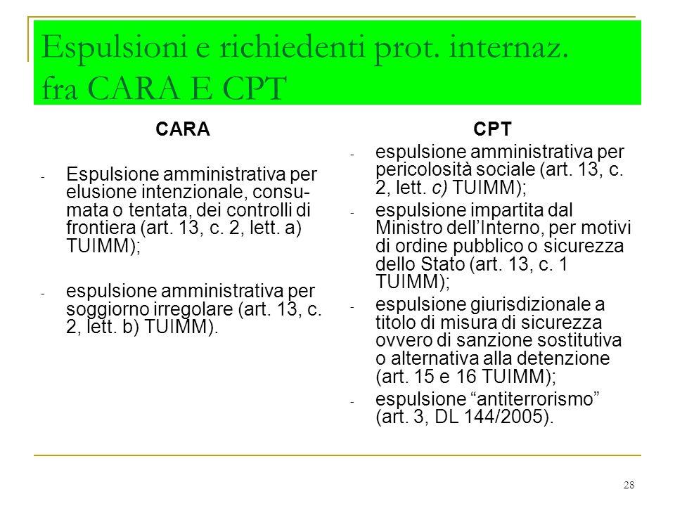 Espulsioni e richiedenti prot. internaz. fra CARA E CPT