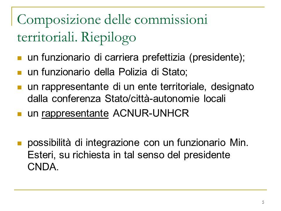 Composizione delle commissioni territoriali. Riepilogo