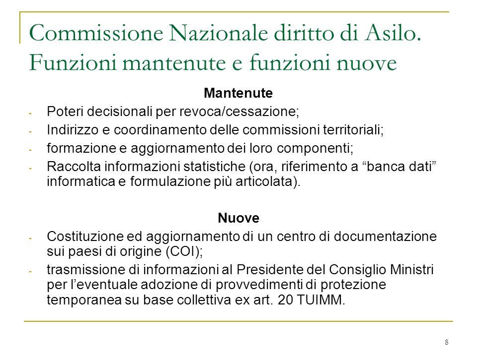 Commissione Nazionale diritto di Asilo