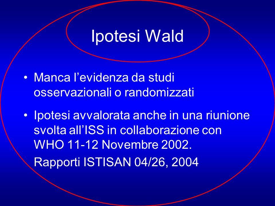 Ipotesi Wald Manca l'evidenza da studi osservazionali o randomizzati