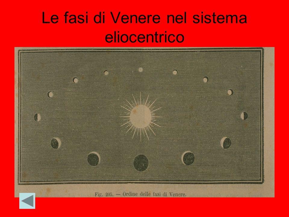Le fasi di Venere nel sistema eliocentrico