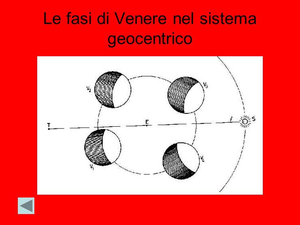 Le fasi di Venere nel sistema geocentrico