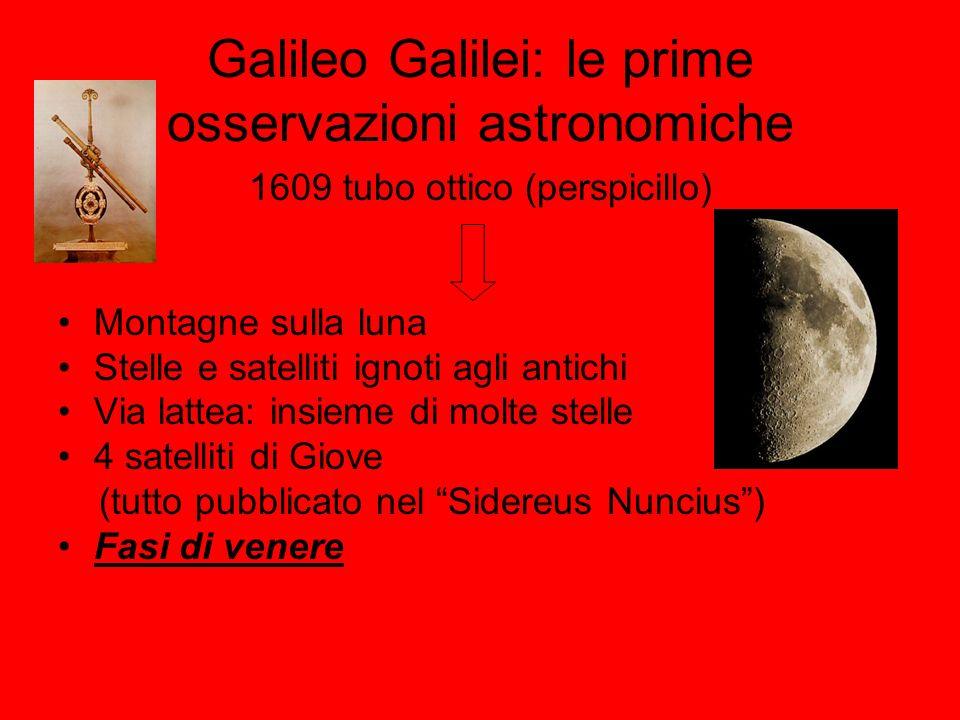 Galileo Galilei: le prime osservazioni astronomiche