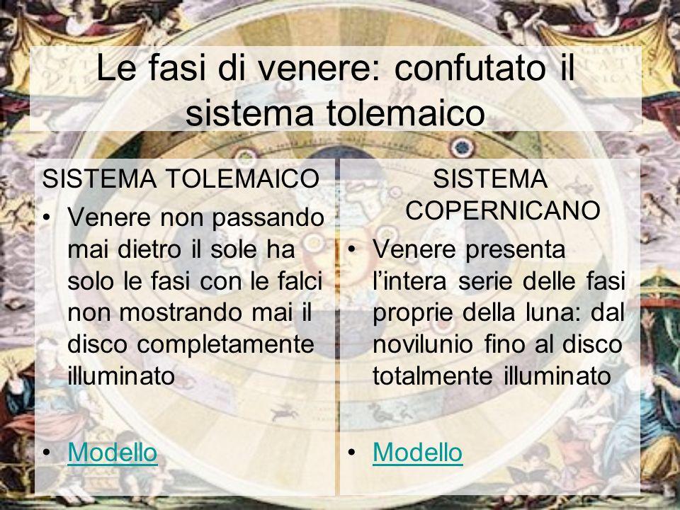 Le fasi di venere: confutato il sistema tolemaico