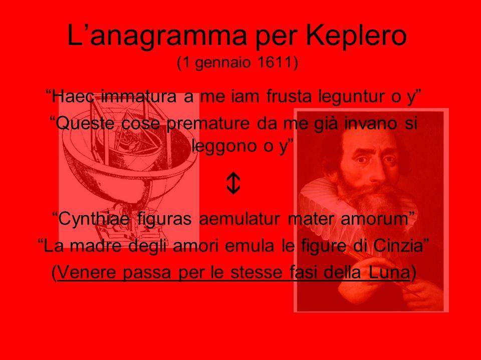 L'anagramma per Keplero (1 gennaio 1611)