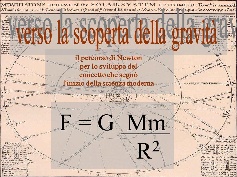 F = G Mm R2 verso la scoperta della gravità il percorso di Newton