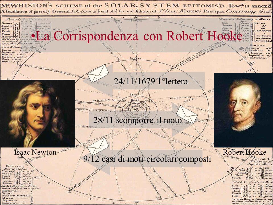 La Corrispondenza con Robert Hooke