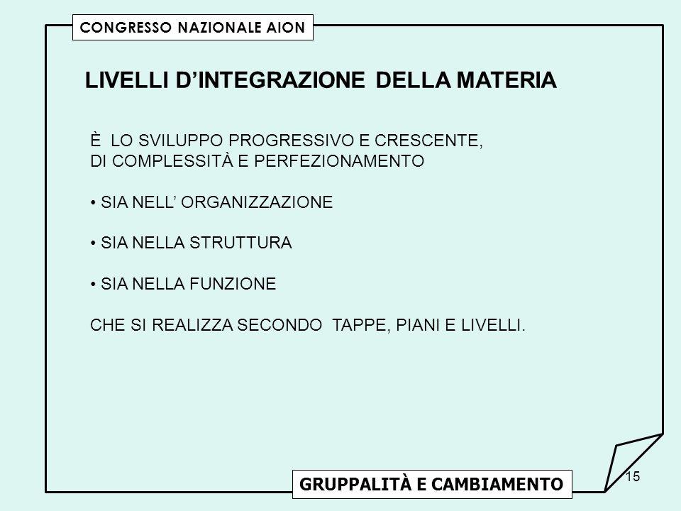 LIVELLI D'INTEGRAZIONE DELLA MATERIA