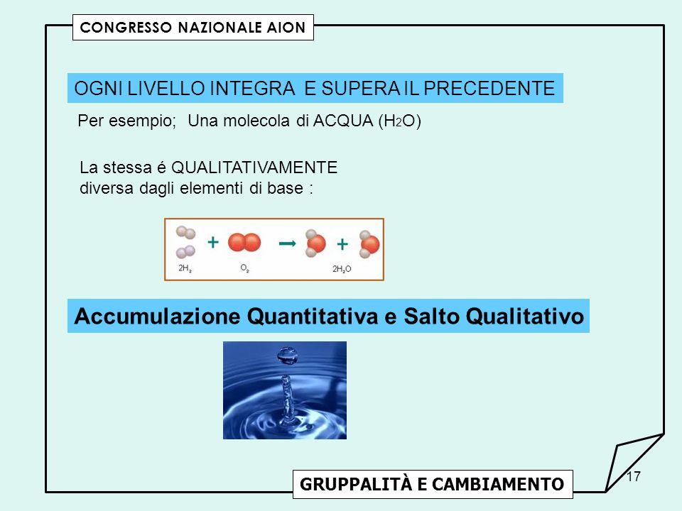 Accumulazione Quantitativa e Salto Qualitativo