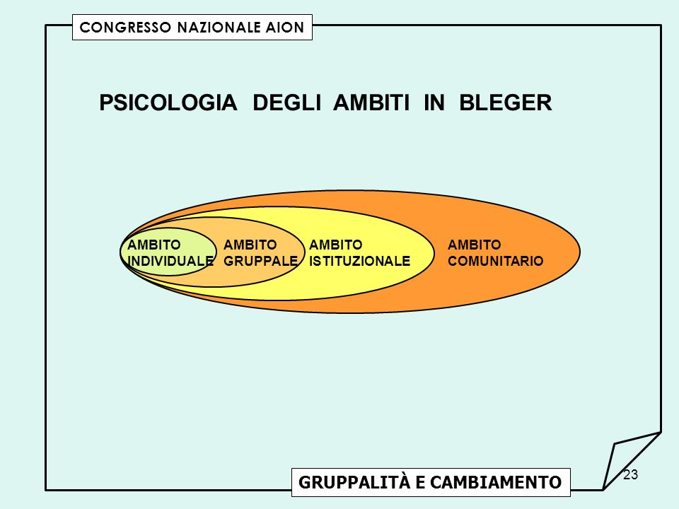 PSICOLOGIA DEGLI AMBITI IN BLEGER