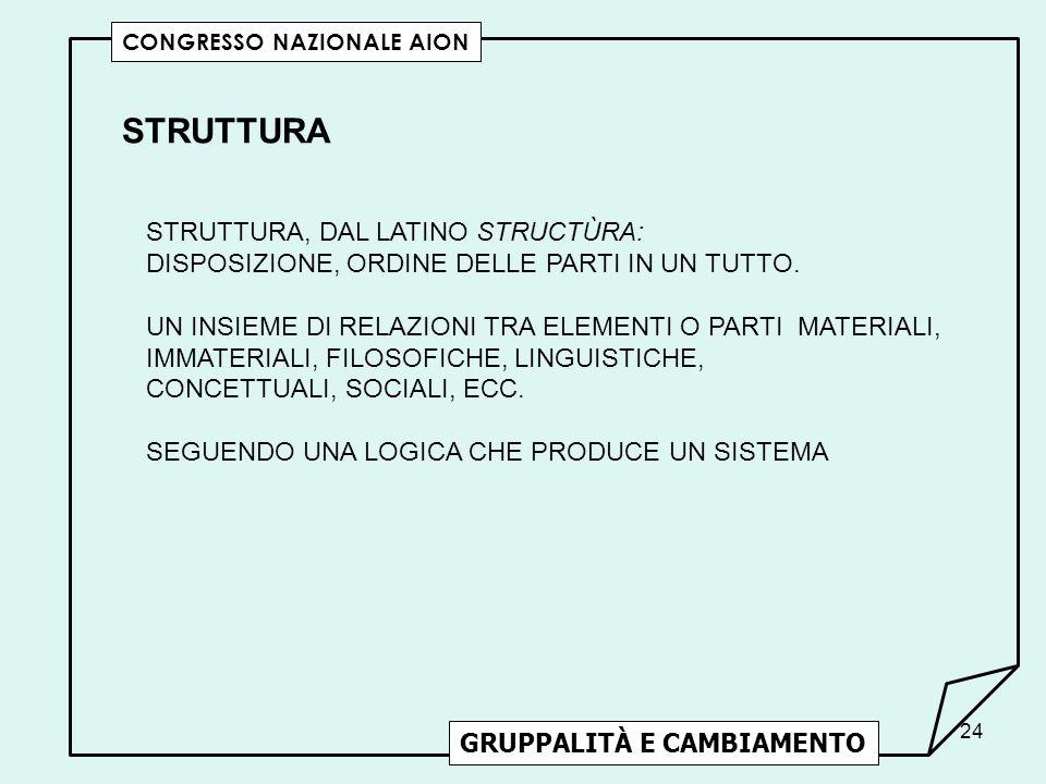 STRUTTURA STRUTTURA, DAL LATINO STRUCTÙRA: