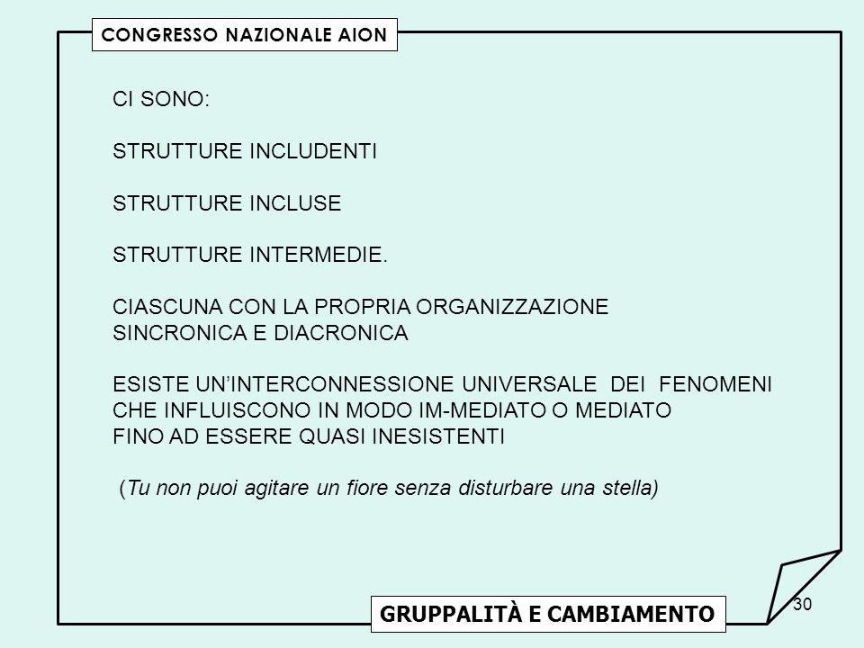 CIASCUNA CON LA PROPRIA ORGANIZZAZIONE SINCRONICA E DIACRONICA
