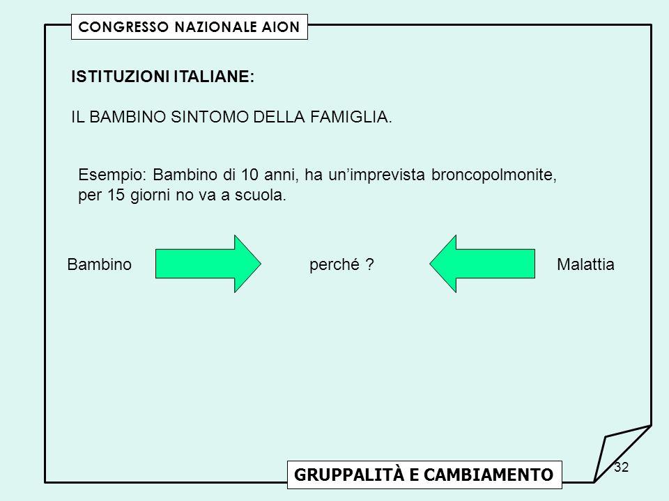 ISTITUZIONI ITALIANE: IL BAMBINO SINTOMO DELLA FAMIGLIA.