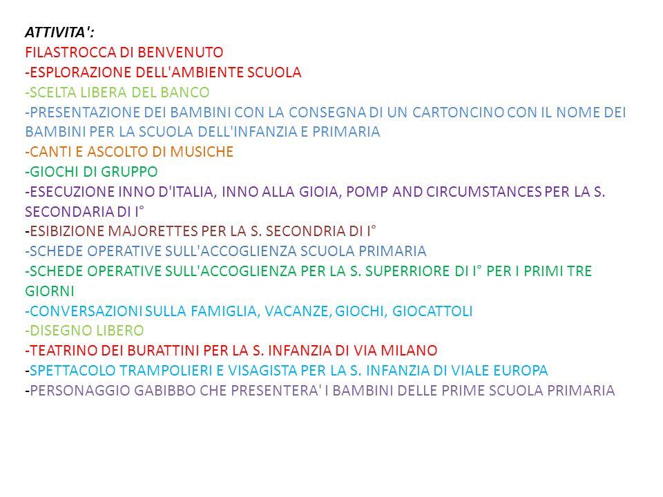 Populaire ISTITUTO COMPRENSIVO CAPOL D.D. di San Nicola LA strada - ppt  YS28