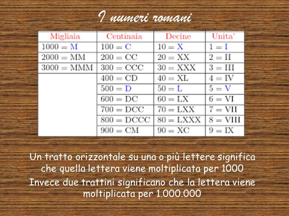 I numeri romani Un tratto orizzontale su una o più lettere significa che quella lettera viene moltiplicata per 1000.