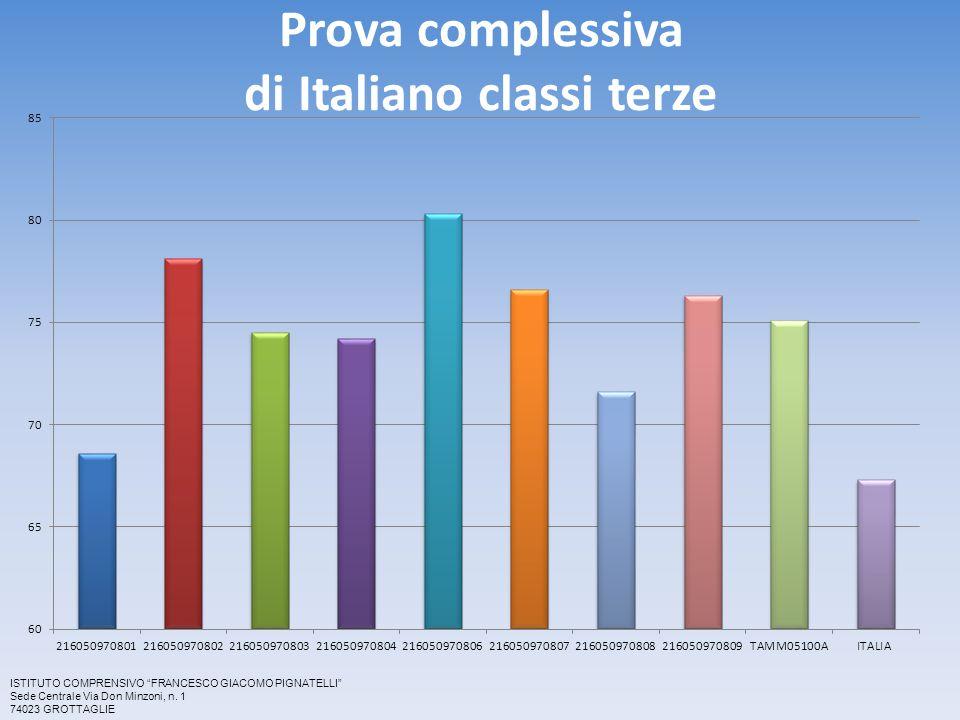 Prova complessiva di Italiano classi terze