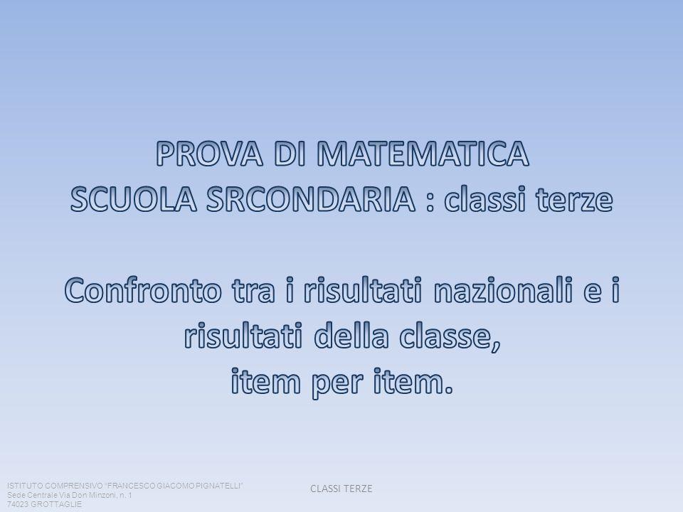 PROVA DI MATEMATICA SCUOLA SRCONDARIA : classi terze Confronto tra i risultati nazionali e i risultati della classe, item per item.