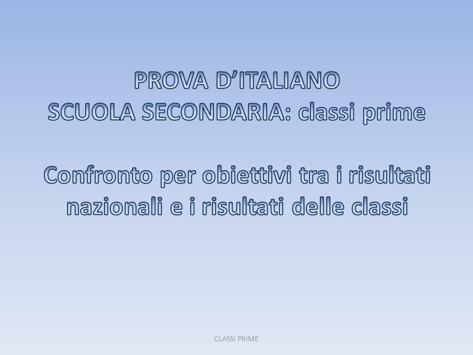 PROVA D'ITALIANO SCUOLA SECONDARIA: classi prime Confronto per obiettivi tra i risultati nazionali e i risultati delle classi