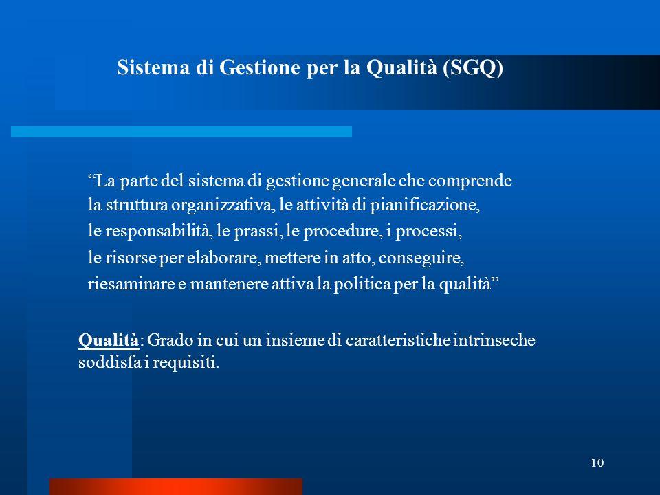 Sistema di Gestione per la Qualità (SGQ)