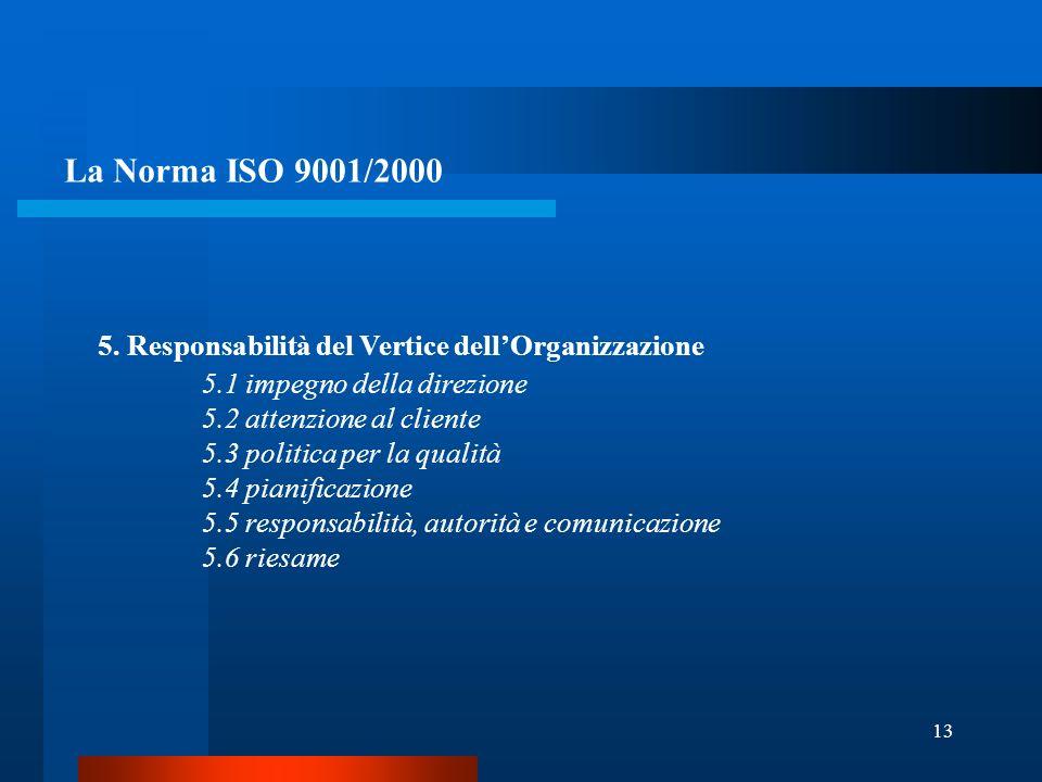 La Norma ISO 9001/2000 5. Responsabilità del Vertice dell'Organizzazione. 5.1 impegno della direzione.