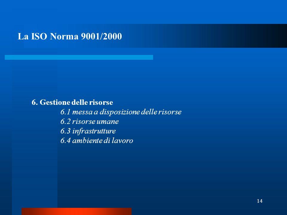 La ISO Norma 9001/2000 6. Gestione delle risorse