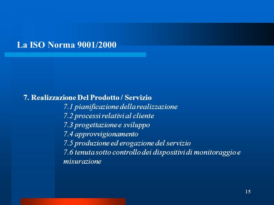 La ISO Norma 9001/2000 7. Realizzazione Del Prodotto / Servizio