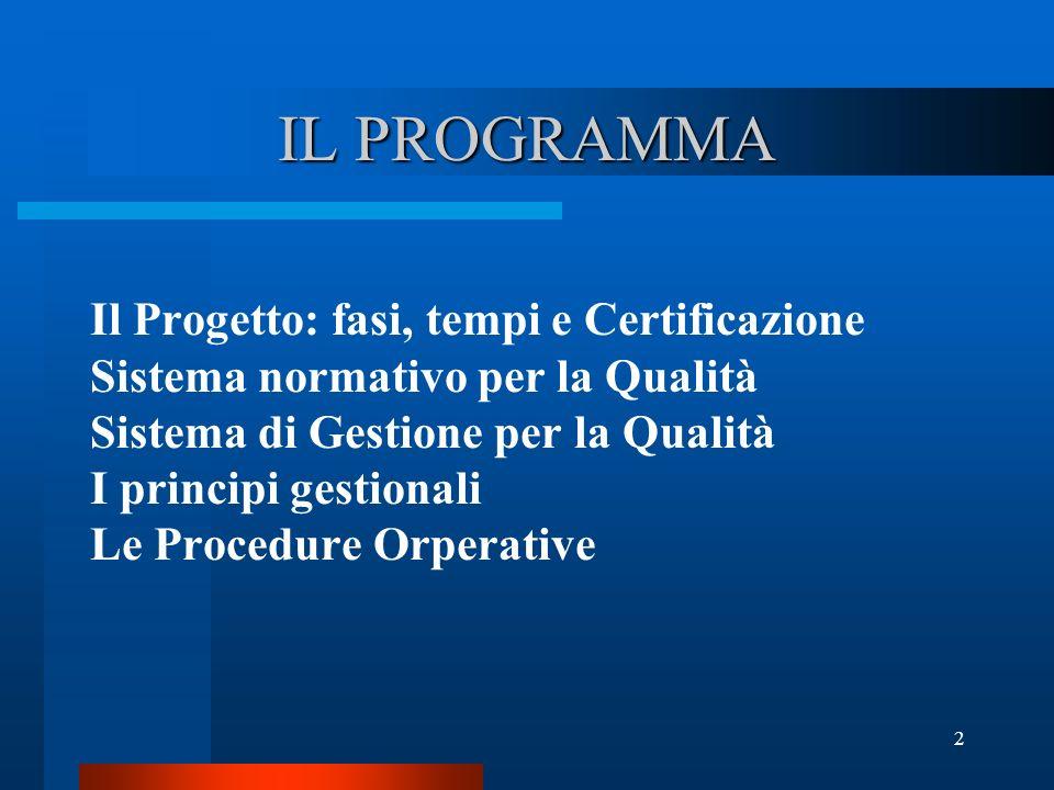 IL PROGRAMMA Il Progetto: fasi, tempi e Certificazione