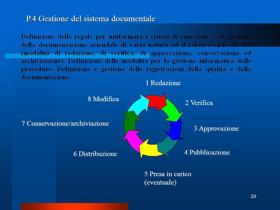 P.4 Gestione del sistema documentale