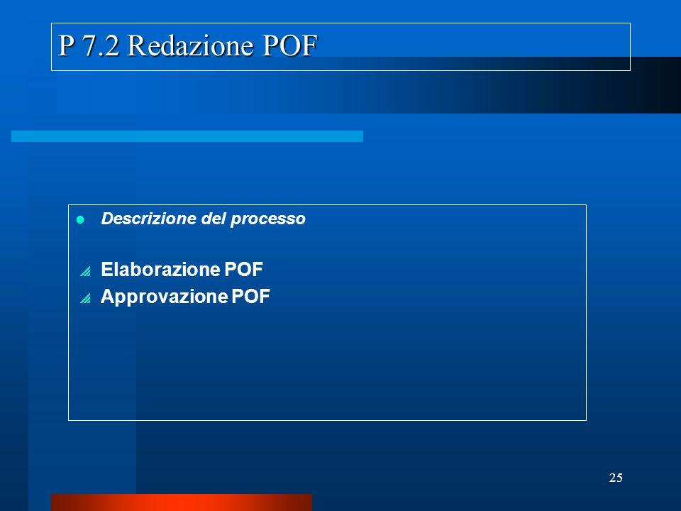 P 7.2 Redazione POF Elaborazione POF Approvazione POF