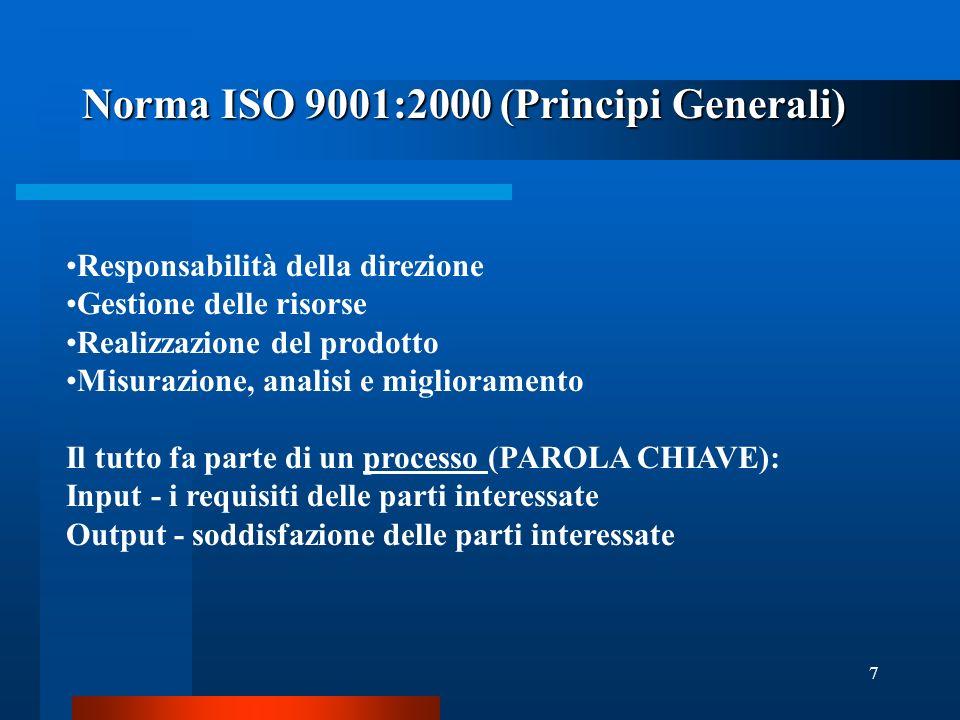 Norma ISO 9001:2000 (Principi Generali)