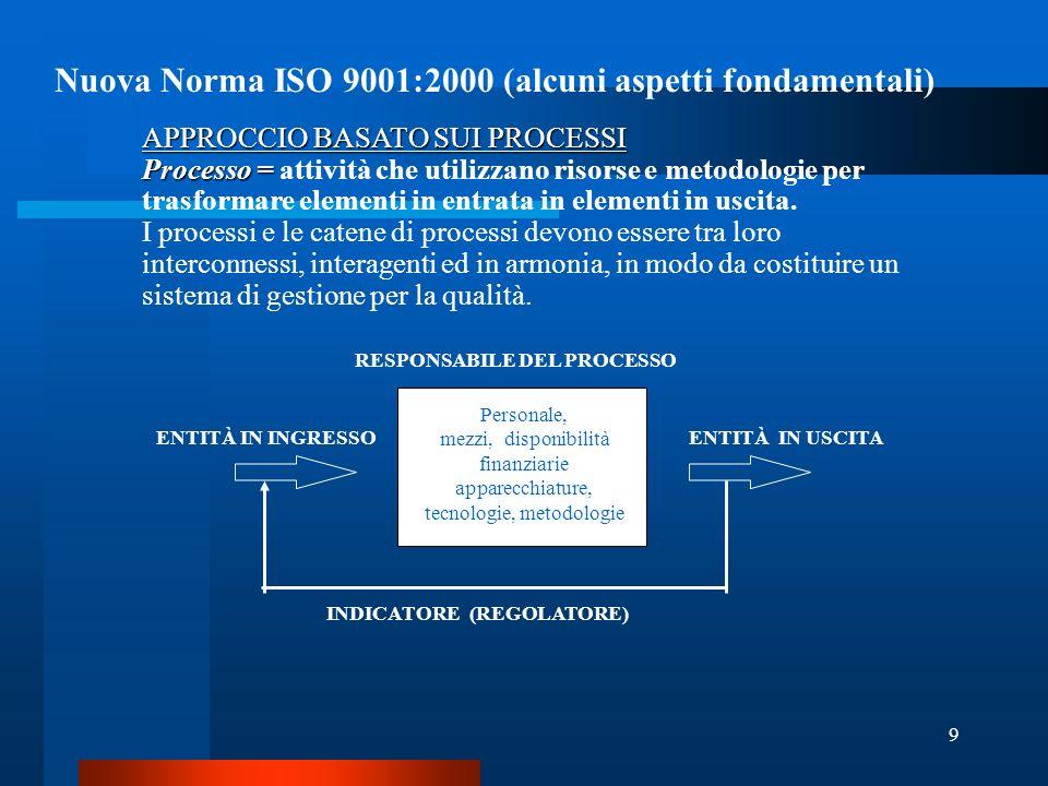 Nuova Norma ISO 9001:2000 (alcuni aspetti fondamentali)