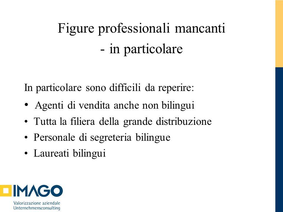 Figure professionali mancanti - in particolare