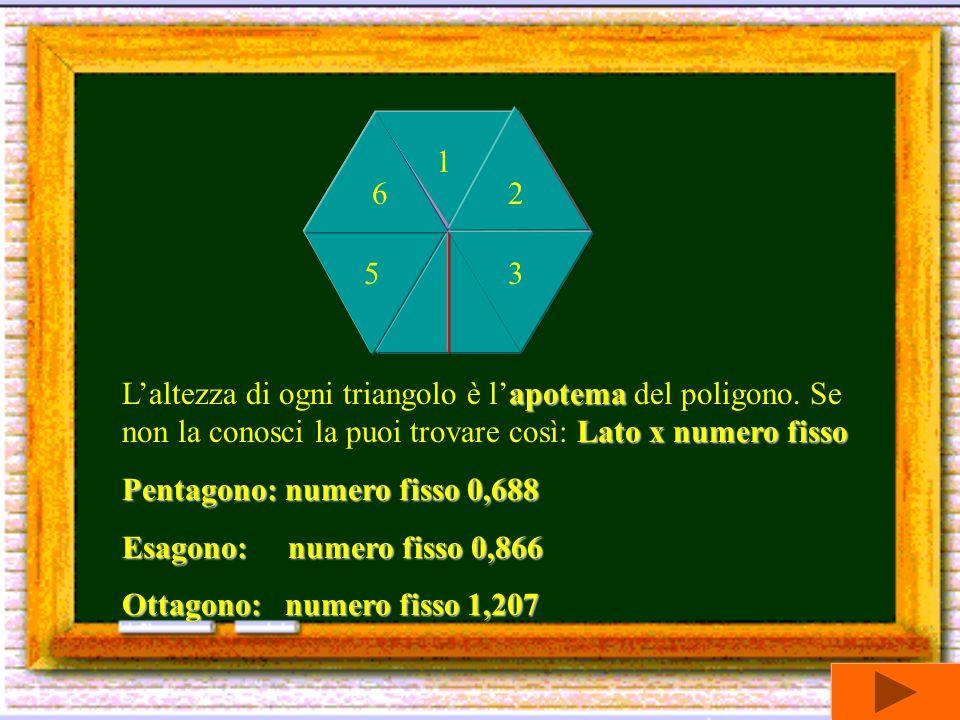 1 2. 3. 5. 6. L'altezza di ogni triangolo è l'apotema del poligono. Se non la conosci la puoi trovare così: Lato x numero fisso.