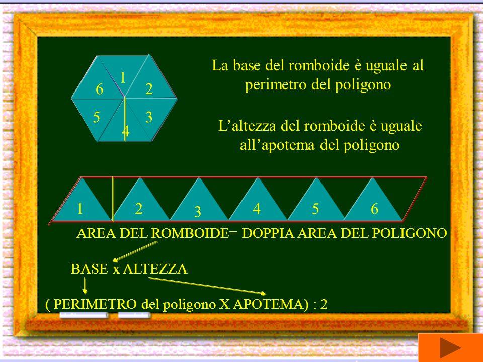 La base del romboide è uguale al perimetro del poligono 1 2