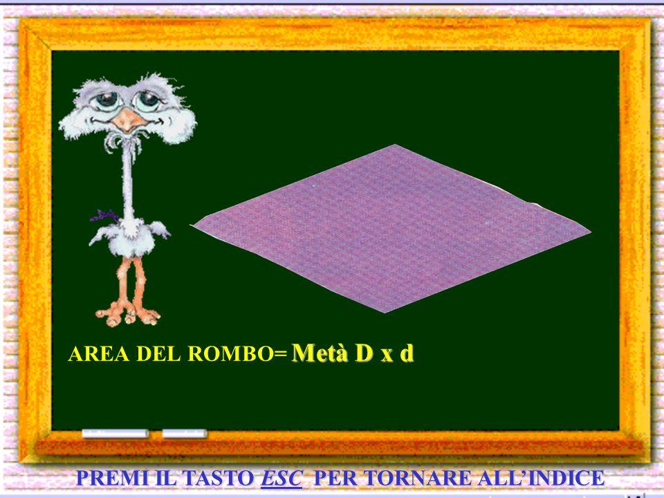 AREA DEL ROMBO= Metà D x d