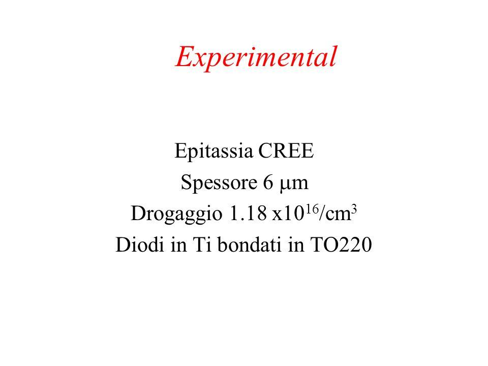 Diodi in Ti bondati in TO220