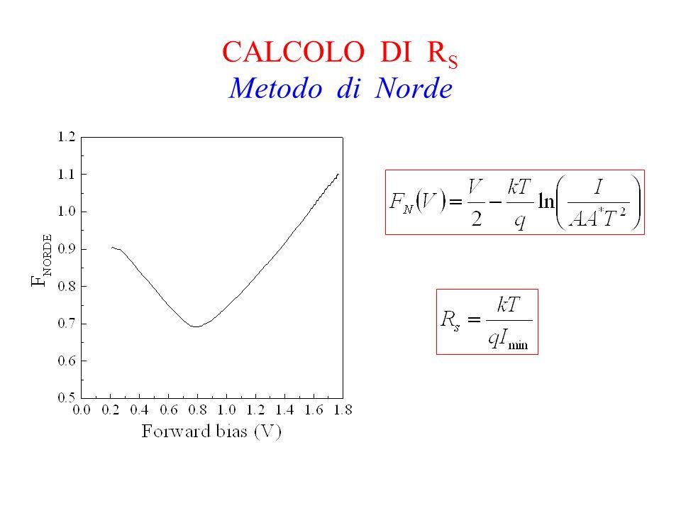 CALCOLO DI RS Metodo di Norde