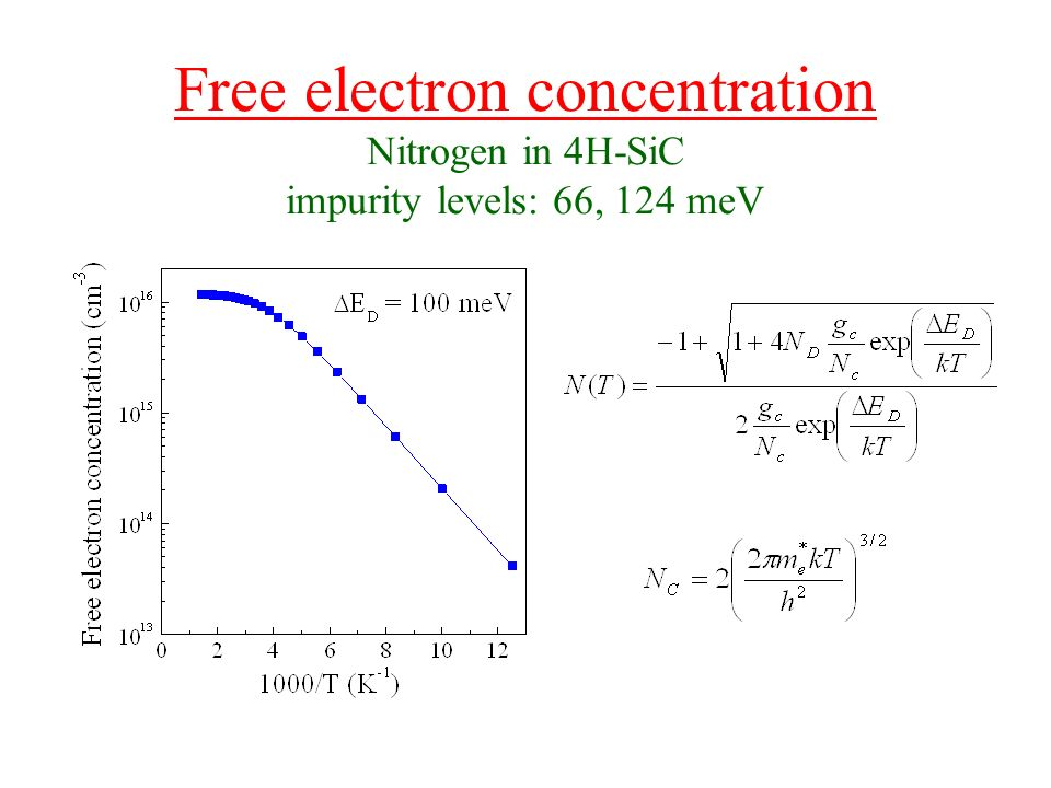 Free electron concentration Nitrogen in 4H-SiC impurity levels: 66, 124 meV