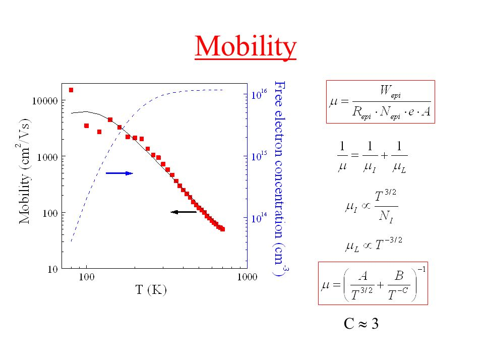 Mobility C  3