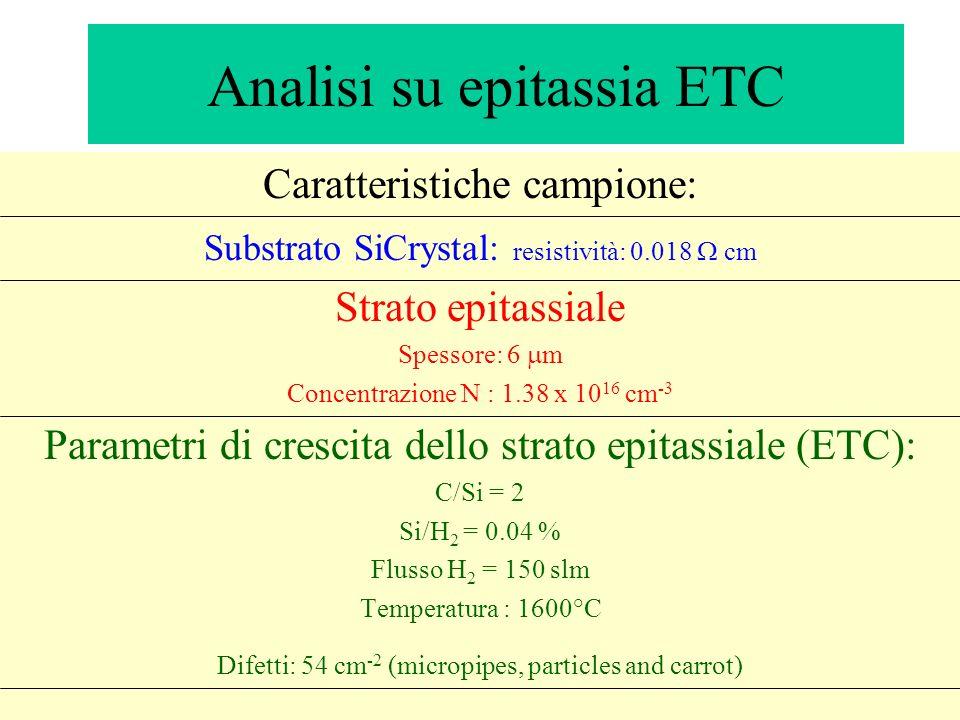 Analisi su epitassia ETC