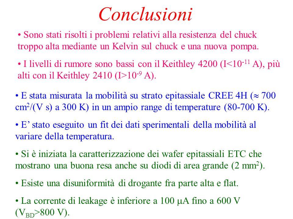 Conclusioni Sono stati risolti i problemi relativi alla resistenza del chuck troppo alta mediante un Kelvin sul chuck e una nuova pompa.