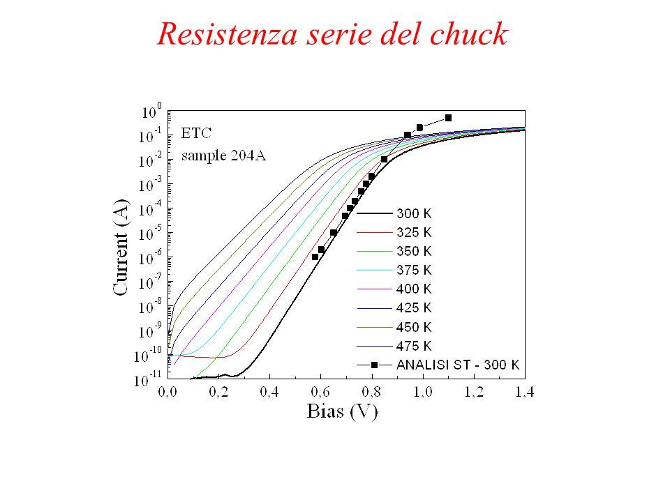 Resistenza serie del chuck