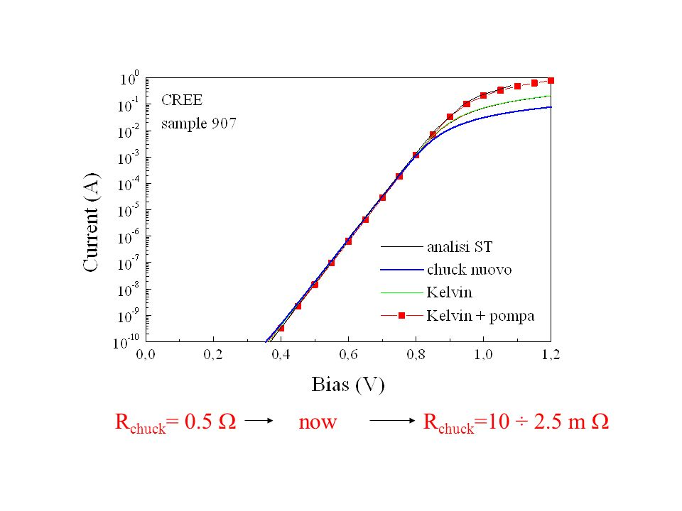 Rchuck= 0.5  now Rchuck=10 ÷ 2.5 m 