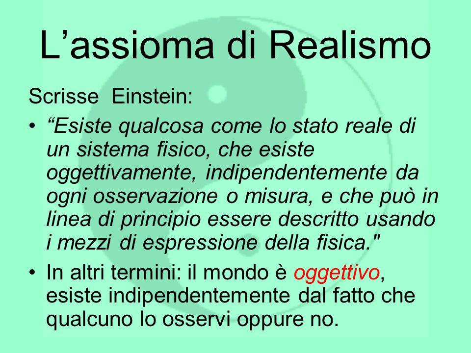 L'assioma di Realismo Scrisse Einstein: