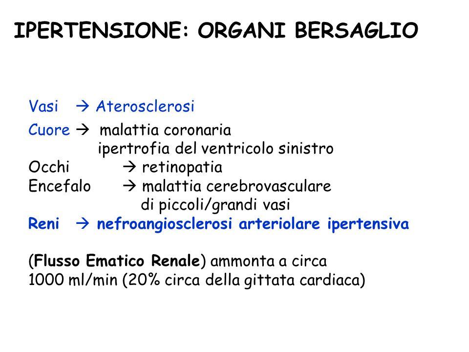 IPERTENSIONE: ORGANI BERSAGLIO