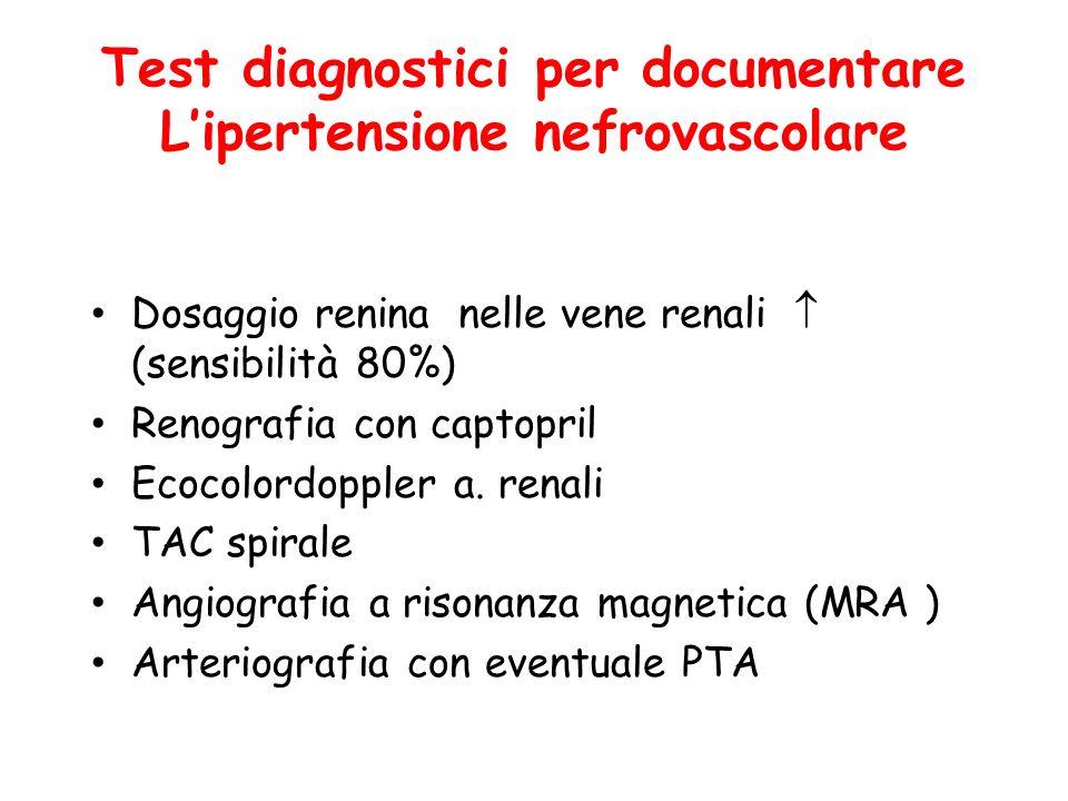 Test diagnostici per documentare L'ipertensione nefrovascolare