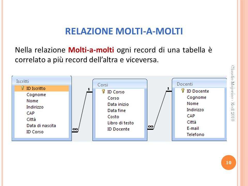 RELAZIONE MOLTI-A-MOLTI